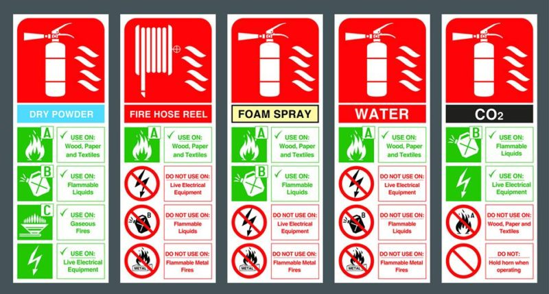 What is included in a fire extinguisher maintenance contract?